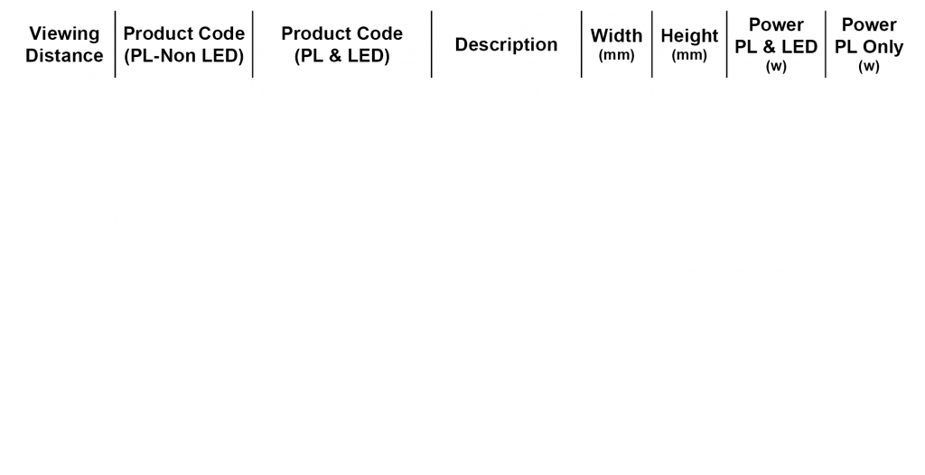 PL Exit Sign Specification Table