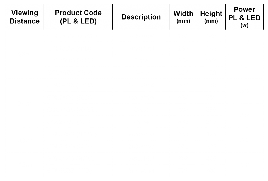 LED PL Exit Sign Specification Table